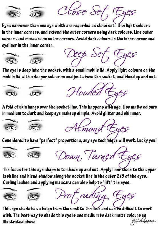 Eyes Different Shape Different Makeup Page 2 Of 6