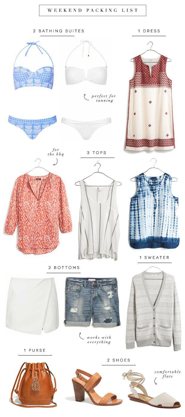 what to pack for a weekend at the beach 9 - What to pack for a weekend at the beach